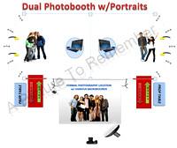 Dual Photobooth & Portraits